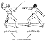 Function Pointers (Fencers)